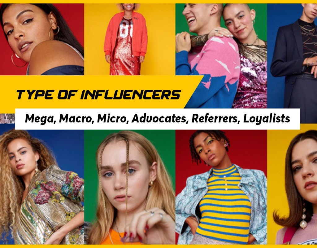 Type Of Influencers Mega, Macro, Micro, Advocates, Referrers, Loyalists