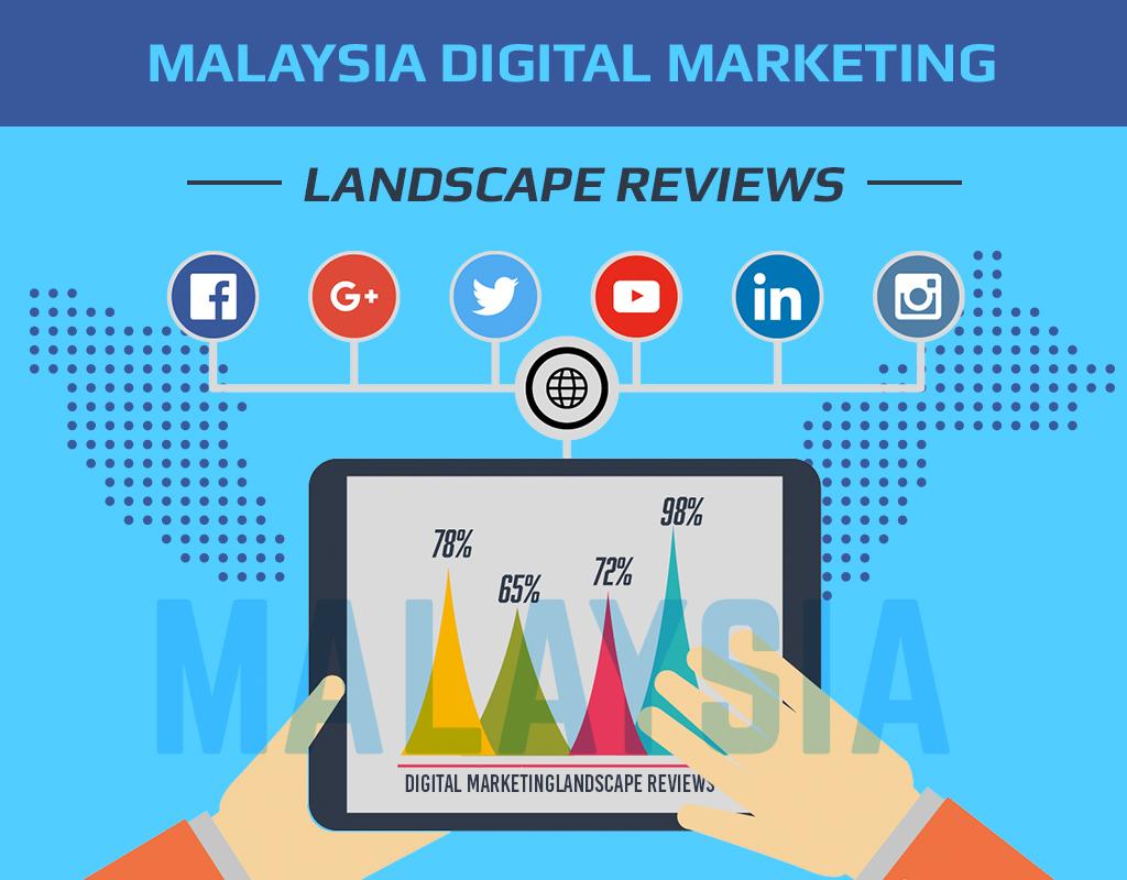 Malaysia Digital Marketing Landscape Reviews